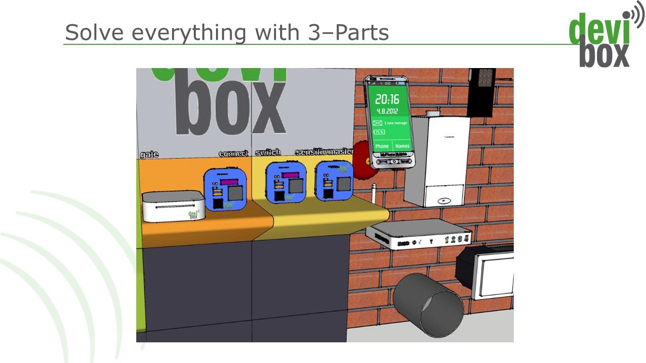 Devibox - Drei Module lösen Ihre Probleme